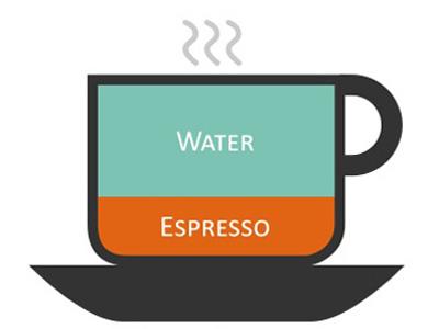 water, espresso