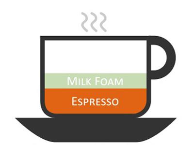 milk foam, espresso