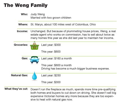 Infographic: Judy Weng's Economic Snapshot